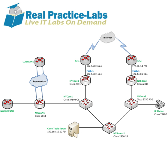 cisco-lab-diagram